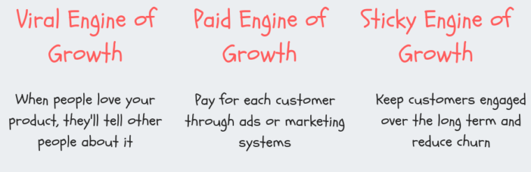 3 growth engine types