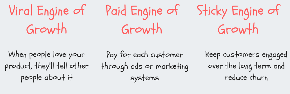 Growth engine types: Viral, Paid, Sticky