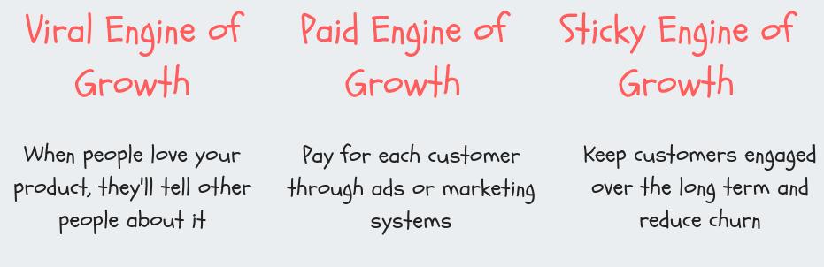 3 growth engine types