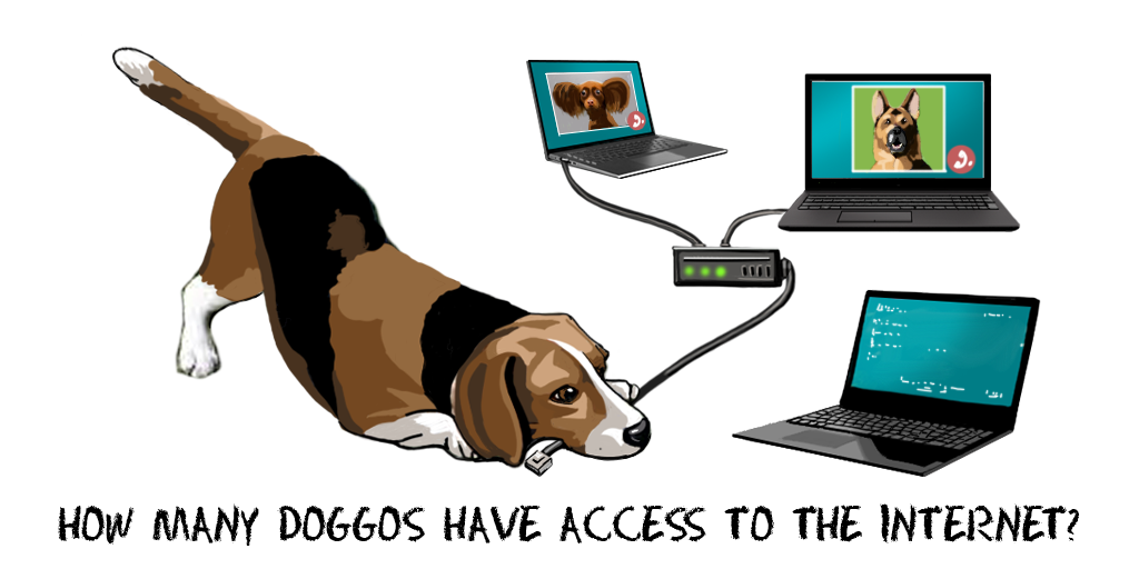 Market Analysis - How many doggos have access to the internet?